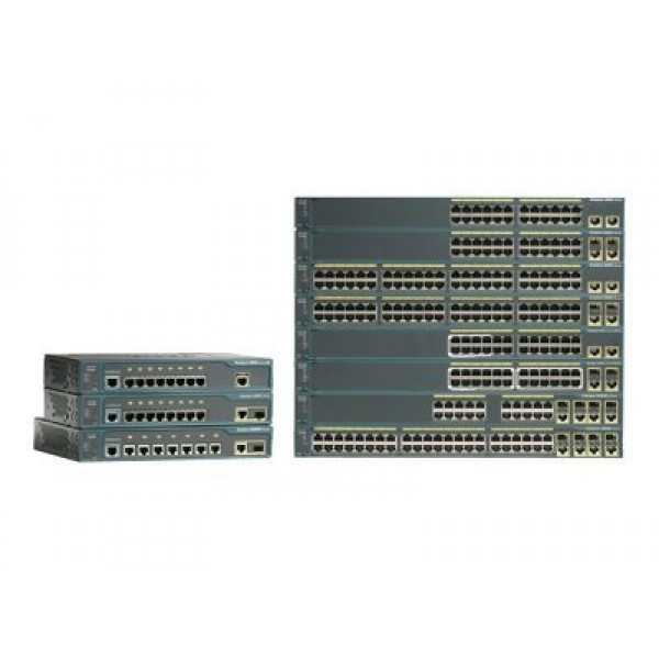 Cisco WS-C2960PD-8TT-L-M Catalyst 2960 Series